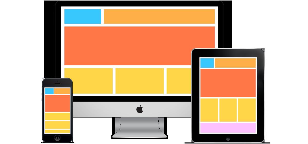 Web Sitesinde Mobil Uyumluluk